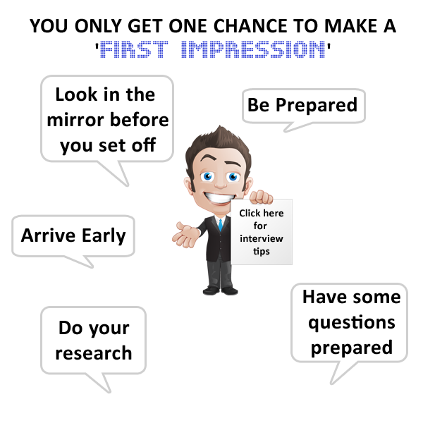 FIRST IMPRESSION1 Interview Techniques, Sarco Retail Services